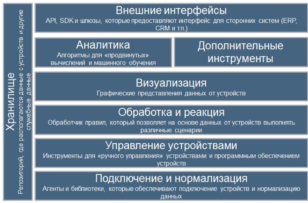 техносерв_1
