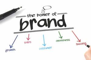 power of brand-1