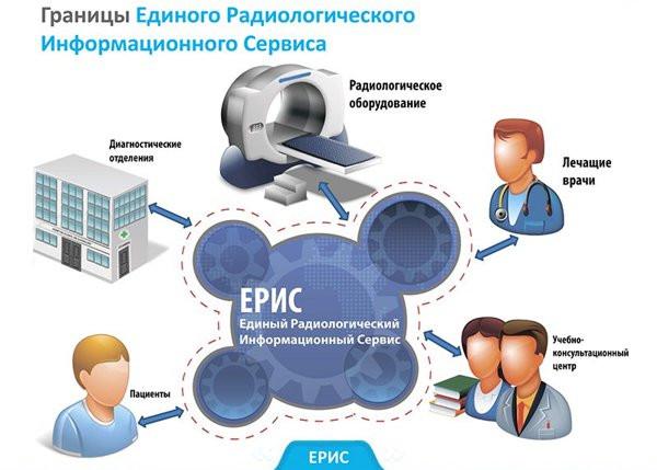 Москве выделили 147 миллионов на внедрение искусственного интеллекта в медицине