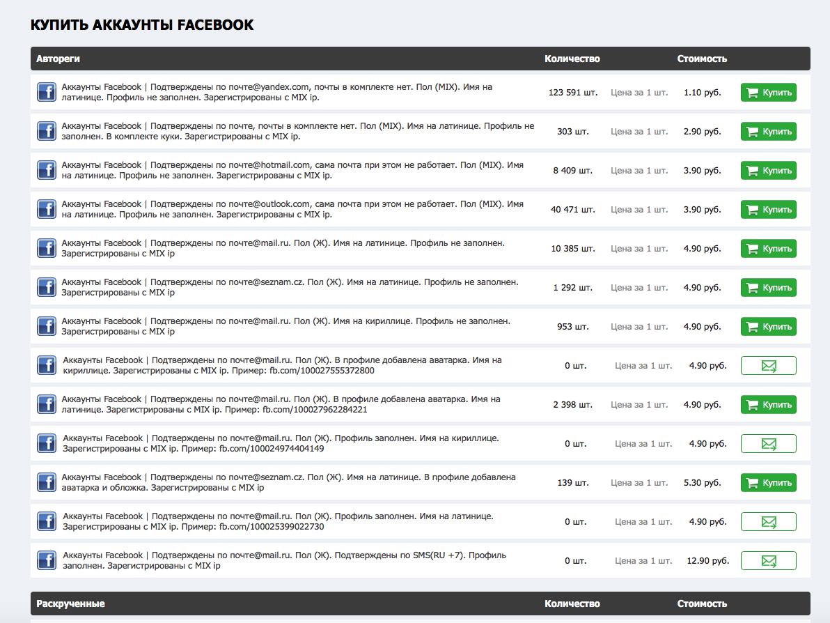 Продать аккаунт дьяволу: тысячи западных пользователей сдают FB-профили