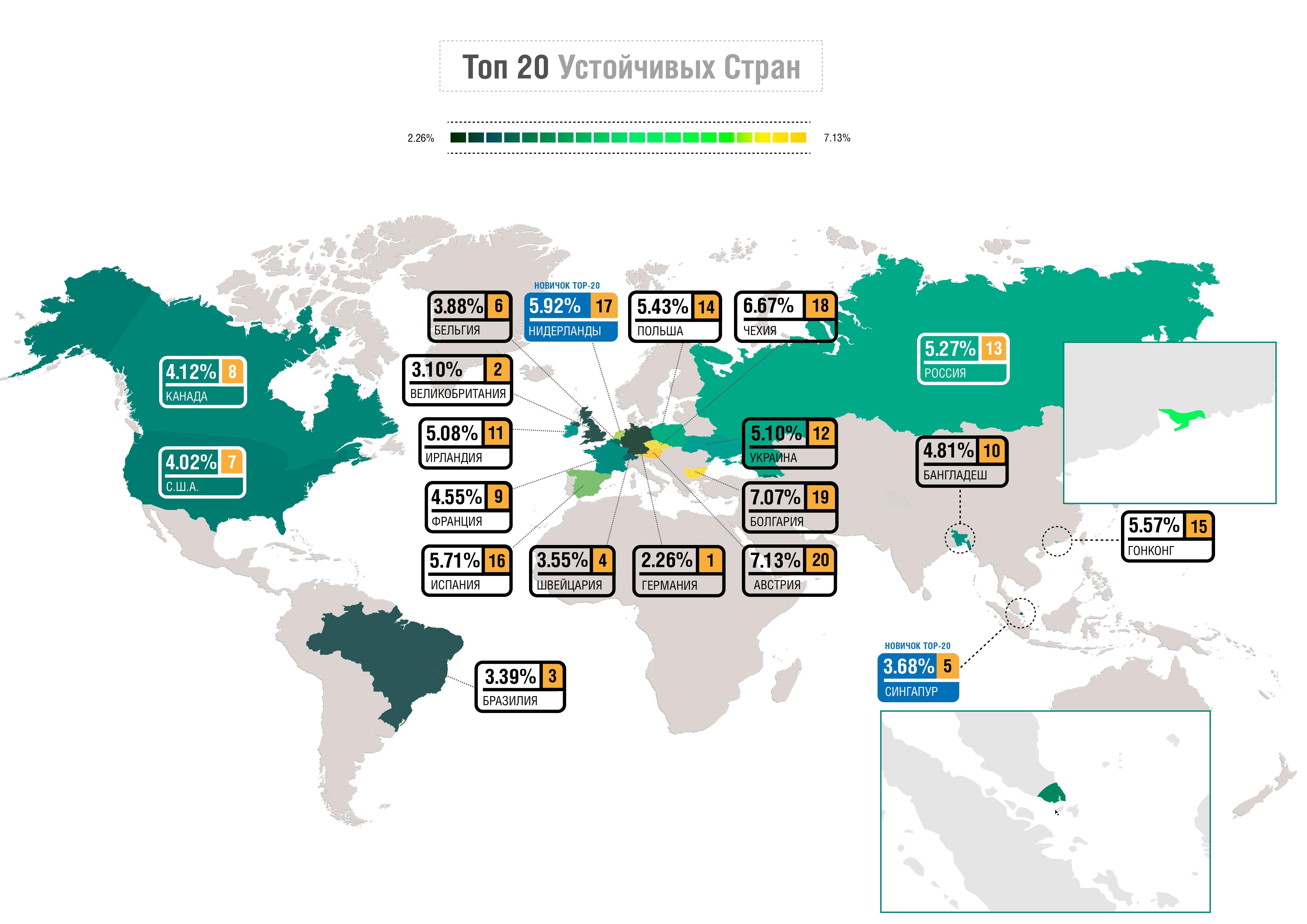 Представлен отчет об устойчивости национальных сегментов Интернета за 2018 год