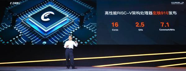 Alibaba выпускает собственный опенсорсный процессор