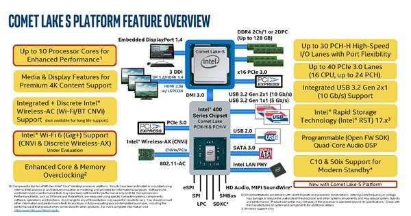 Intel вернет старую функцию в новые процессоры, чтобы победить AMD
