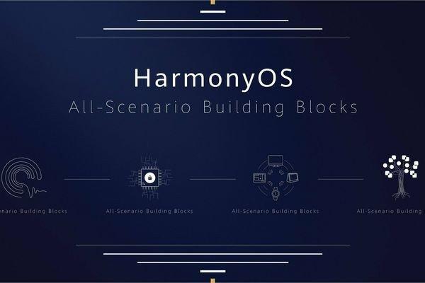 Huawei будет устанавливать Harmony OS на новые устройства