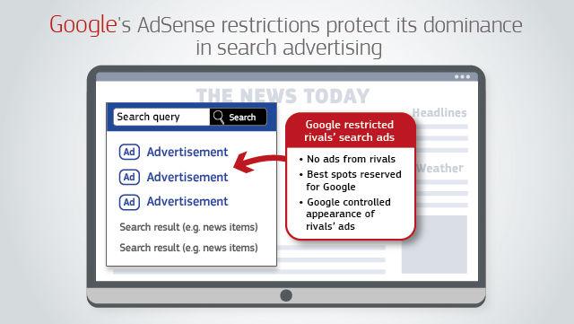Еврокомиссия оштрафовала Google на 1,7 млрд долларов из-за нарушений в сфере рекламы