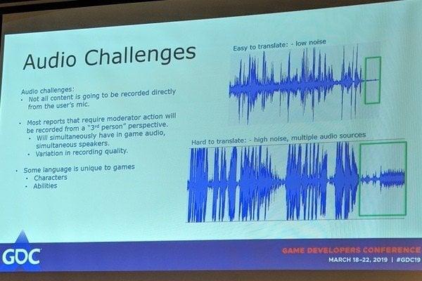 Intel работает над системой глушения запрещённых слов в прямом аудио-эфире