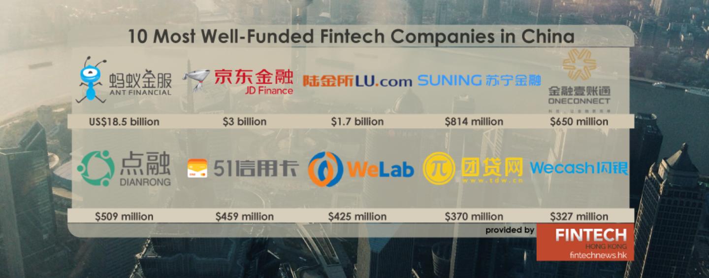 В Китае усиливают надзор за деятельностью финтех-компаний