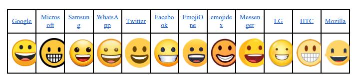 Опубликовано самое полное исследование возможных проблем доменных имен с использованием символов эмодзи