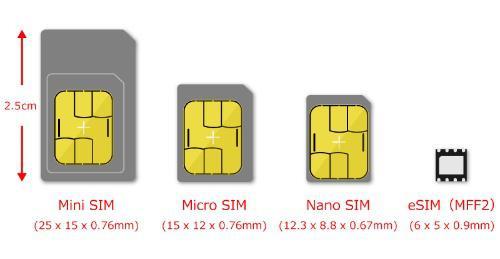 В России сняли запрет с внедрения электронных SIM-карт