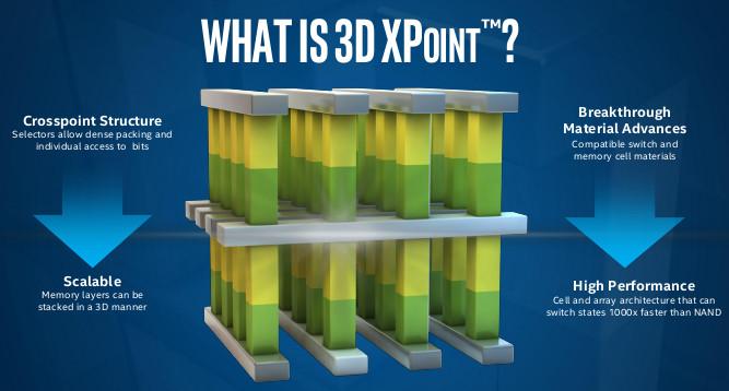 Память 3D XPoint теряет позиции